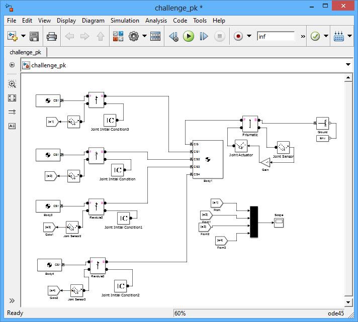 پروژه مترونوم با نرم افزار MATLAB (شبیه سازی ادوات موسیقی مترونوم) :پروژه متلب ارزان
